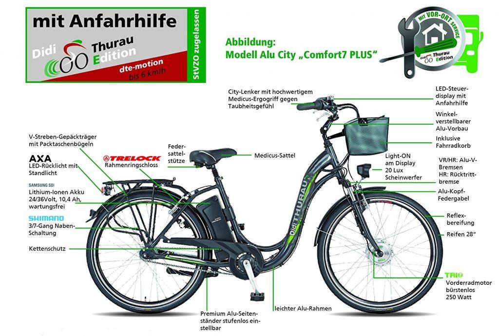 Didi Thurau - Alu City Comfort PLUS mit allen Merkmalen und Komponenten